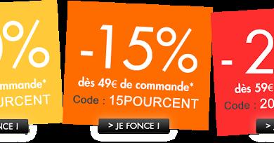 Code promo, utilité des réduction de voyage