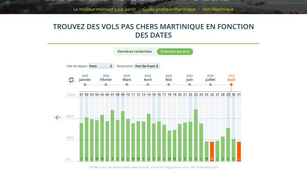 Billet d'avion Martinique pas cher été 2020: Vol discount Martinique Juillet et Aout avec le comparateur de prix liligo.