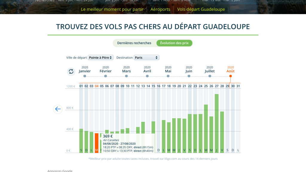 Volpas cher en Guadeloupe en Aout . Des billets d'avion aller retour avec Air Caraibes à 369 euros sur le comparateur de prix liligo.