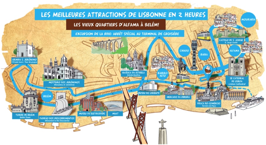 Carte de lieux touristique de Lisbonne